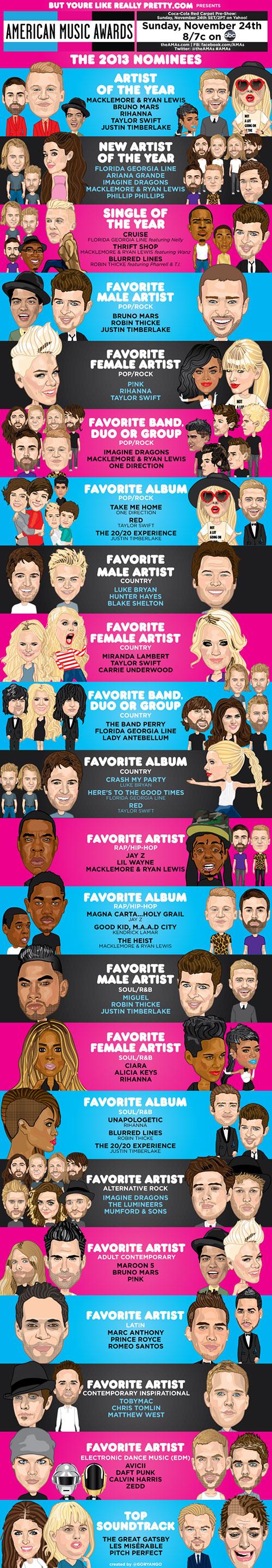 ama-nominees-infographic